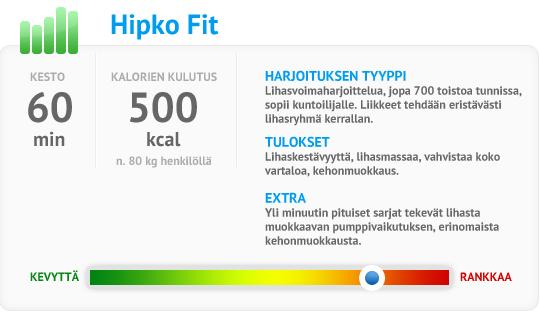 Hipko Fit - kesto - kalorien kulutus - harjoituksen tyyppi