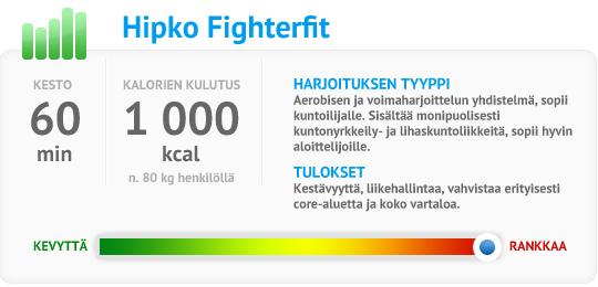Hipko Fighterfit - kesto - kalorien kulutus - harjoituksen tyyppi