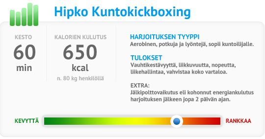 Hipko kuntokickboxing - kesto - kalorien kulutus - harjoituksen tyyppi
