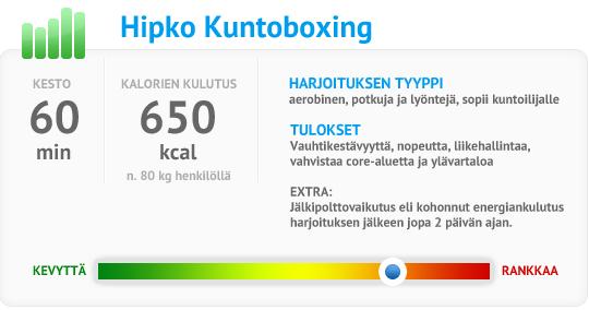 Hipko kuntoboxing - kesto - kalorien kulutus - harjoituksen tyyppi
